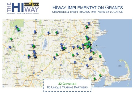 HIway-Implementations